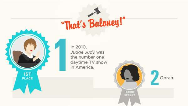 Awesome Adjudicator Infographics