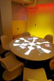 Interactive Brainstorming Tables