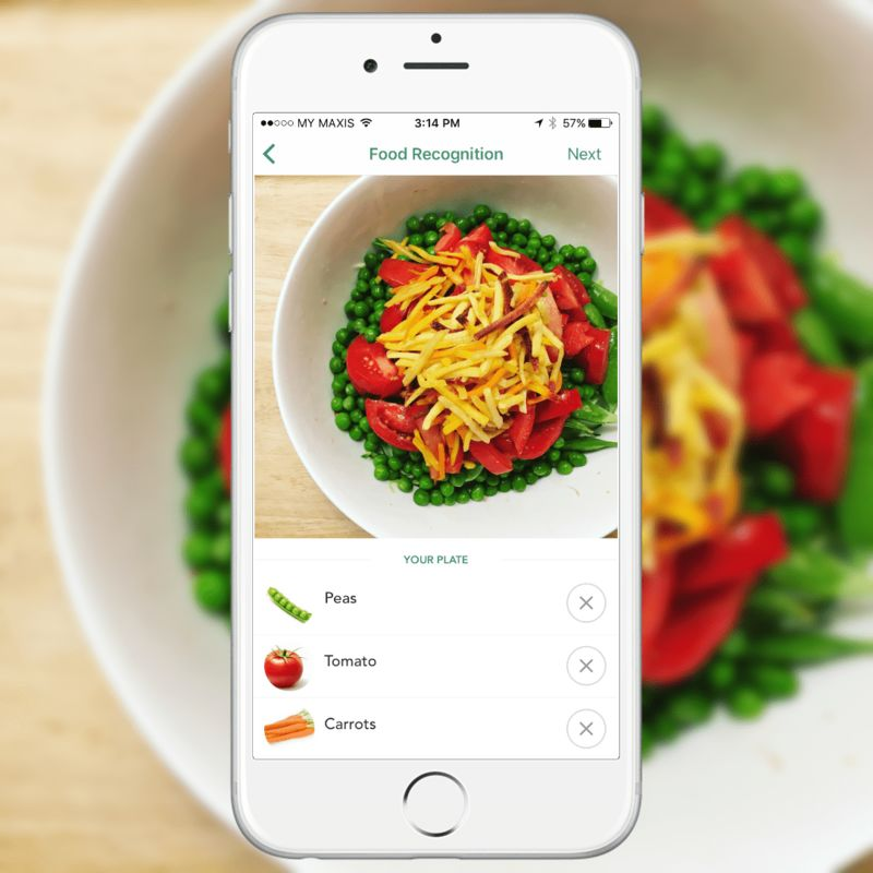 Gamified Social Dieting Apps