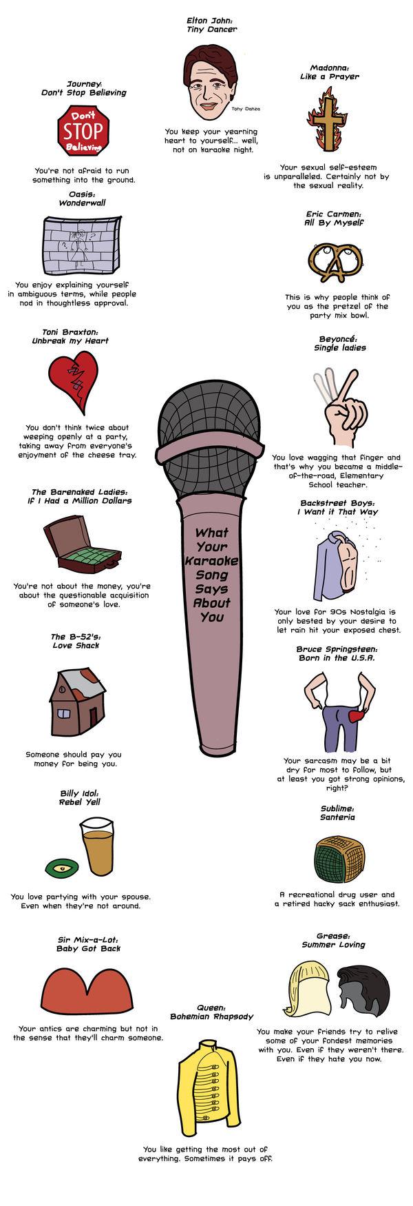 Character-Disclosing Karaoke Comics