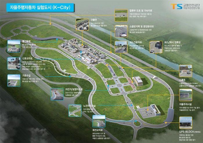 Autonomous Car-Testing Cities