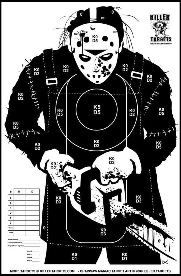 Pyschotic Practice Targets