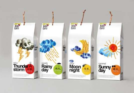 Weather Forecast Food Packaging