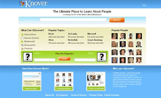 Knover: Who Knows Who and The 6 Degrees of Famous People