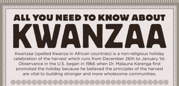 know about kwanzaa explanatory holiday infographics know about kwanzaa