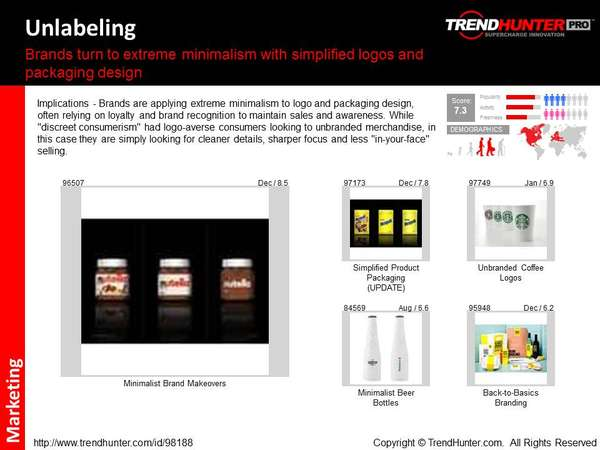 Labeling Trend Report
