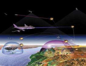 Laser Weapons Ready for Airplanes by 2007