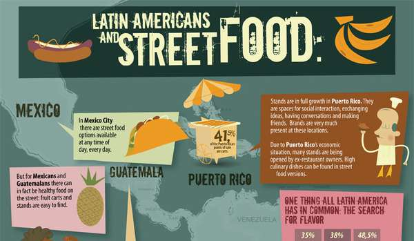cultural street eats charts   latin americans and street food infographic