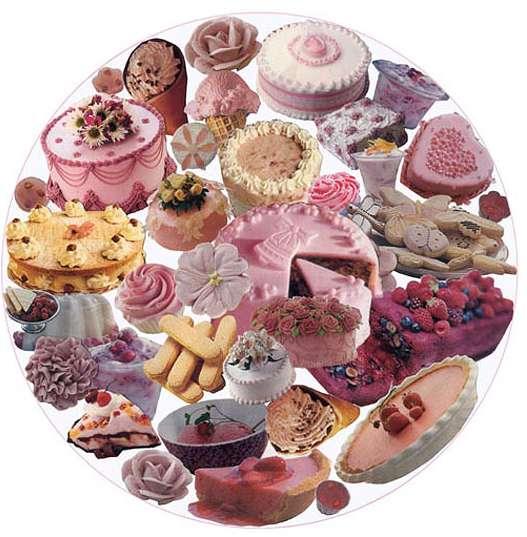 Sweetened Dessert Plates