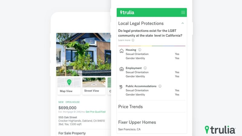 Informative Housing Apps