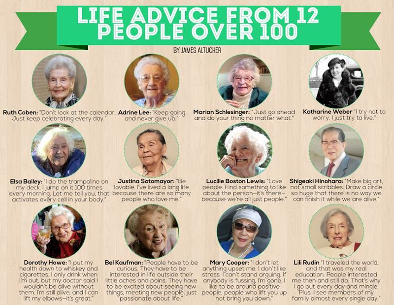 Elderly Living Guides