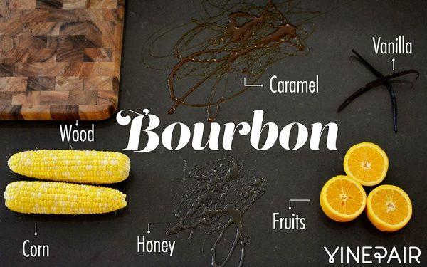 Pictorial Liquor Recipes