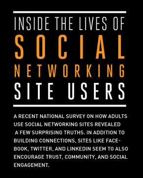 Guarded Online Networker Charts