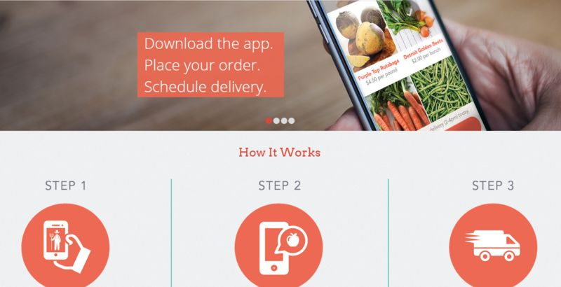 Fresh Produce Apps