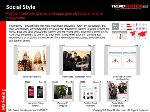 Magazine Trend Report