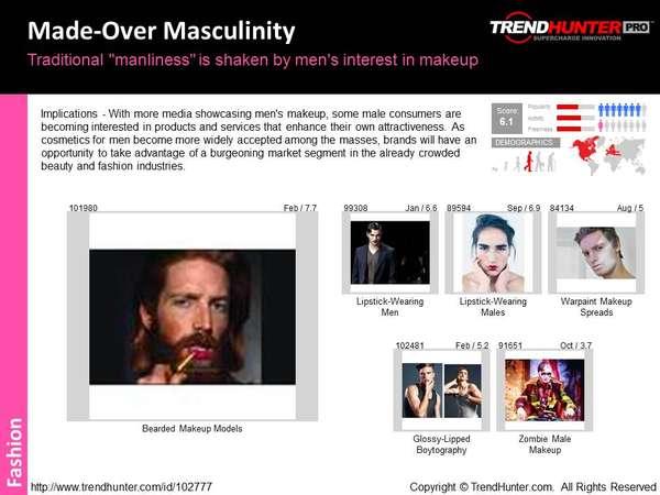 Makeup Trend Report