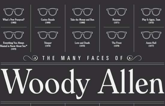 Artsy Unchanging Spectacles Many Faces Of Woody Allen