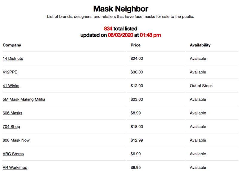Local Mask-Locating Platforms