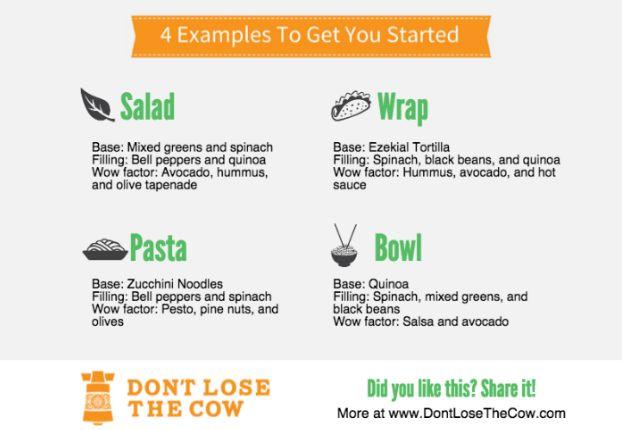 Vegetarian Meal Prep Charts