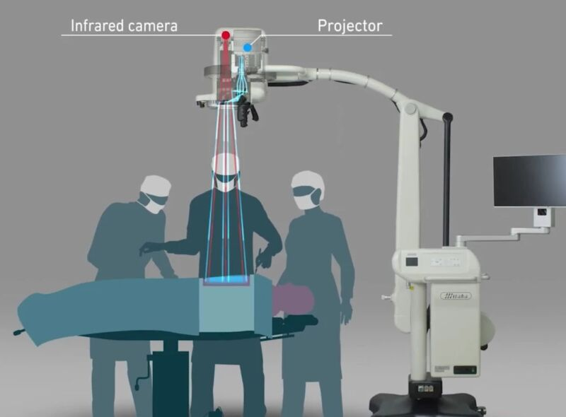 Futuristic Medical Imaging Systems
