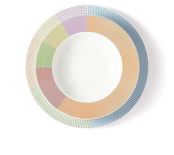Diet-Designed Dishware