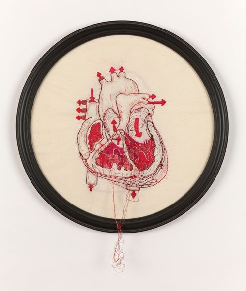 Embroidered Anatomy Art
