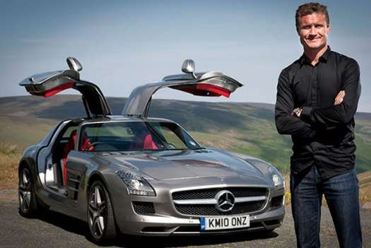 Interactive Car Racing Campaigns