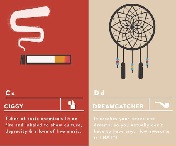 Alphabetical Hipster Charts