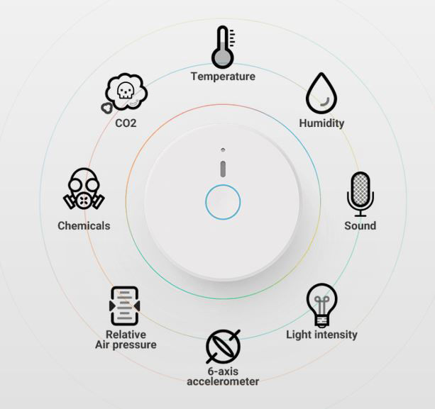 Environmental Sensor Devices