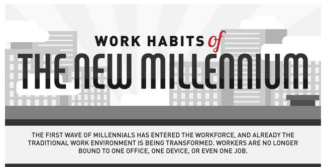 Millennial Work Habit Infographics