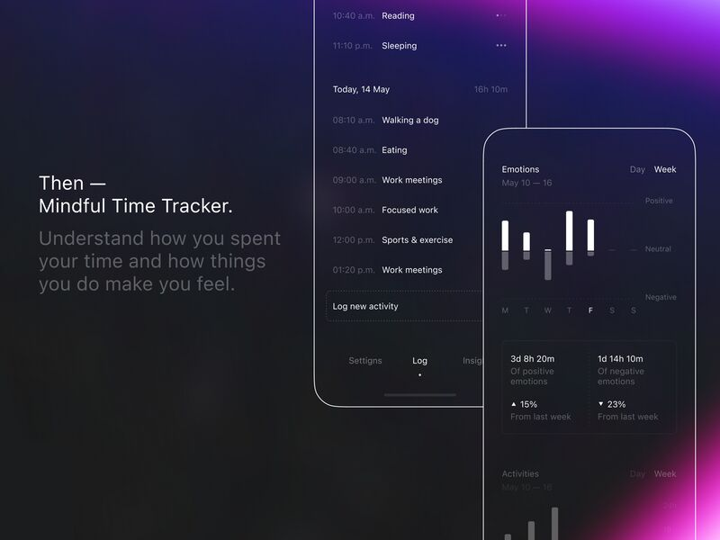 Wellbeing-Focused Time Trackers