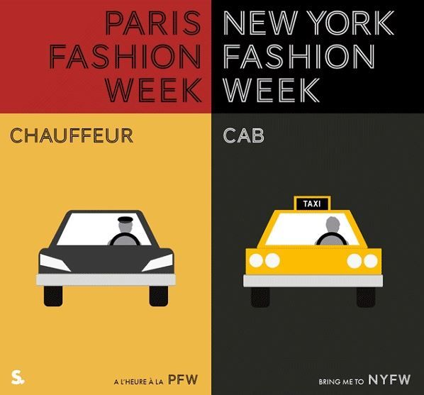 Fashionable City Infographics