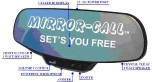 Mirror-Call