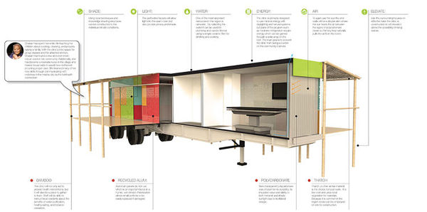 Shipping Container Clinics