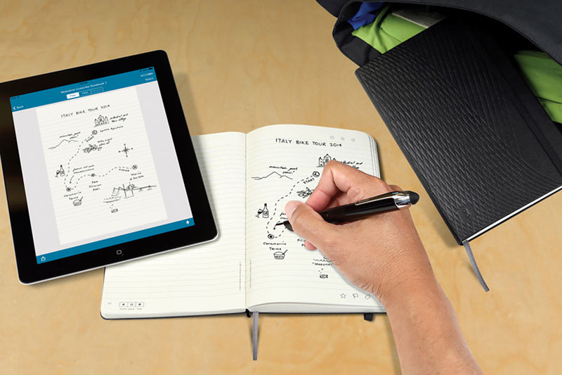 Digitized Notebook Partnerships