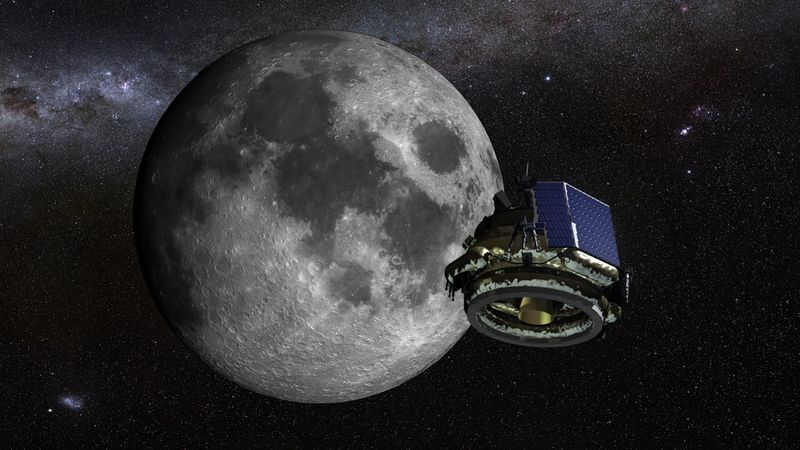 Private Lunar Launch Projects