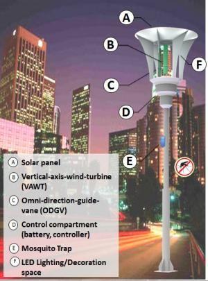 LED Mosquito Traps