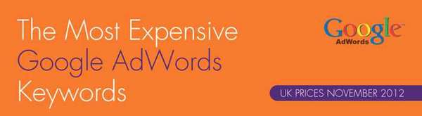 Coveted Keyword Infographics