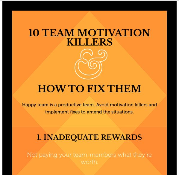 Unmotivated Worker Tips