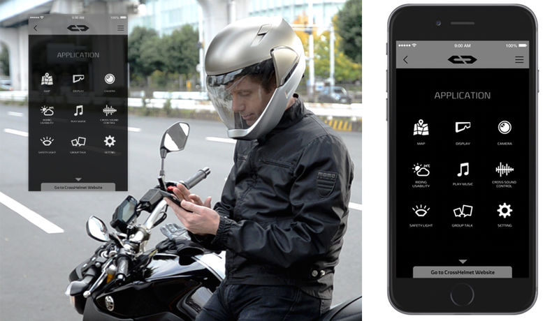360-Degree Visibility Helmets