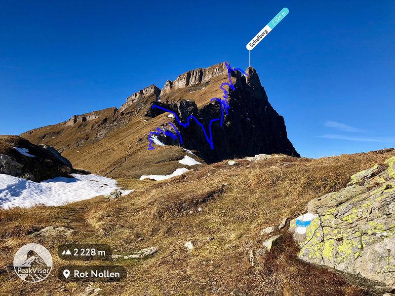 Guiding Mountain Apps