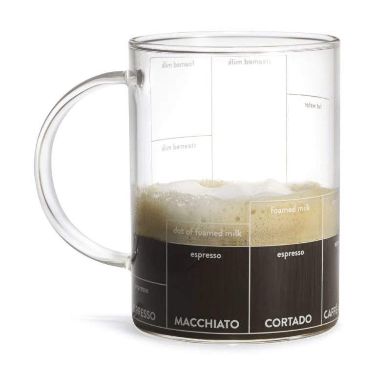 Instructional Coffee Mugs