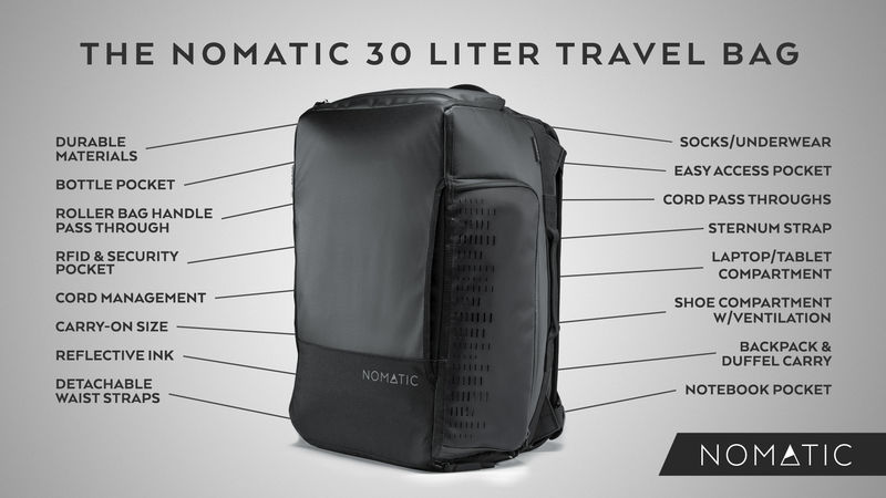 Sleek Multipurpose Travel Bags