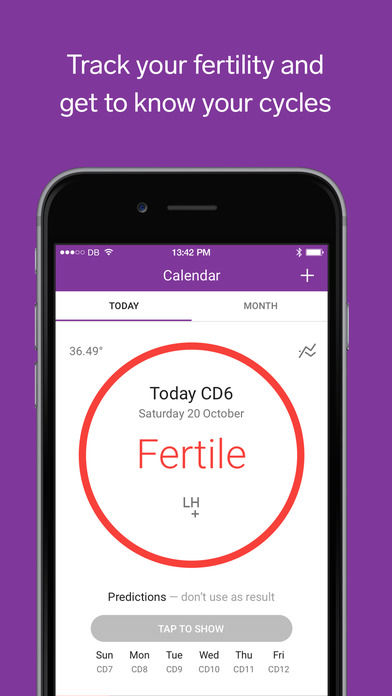 Algorithm-Based Fertility Apps