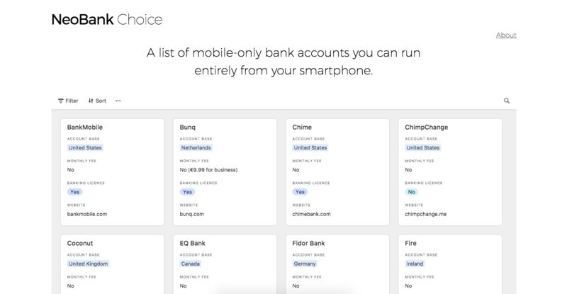 Mobile-Only Bank Platforms