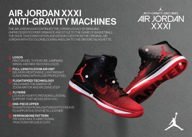 Defiant Basketball Shoes