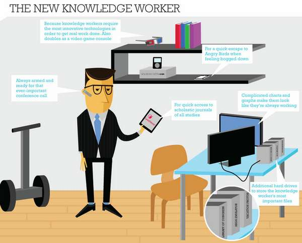 21st Century Employee Graphics