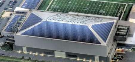 Super Solar Stadiums
