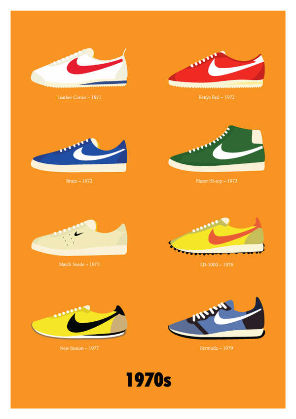 Historical Shoe Era Posters