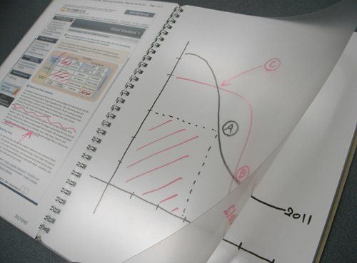 Paper-Replacing Whiteboard Notebooks